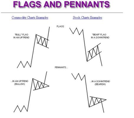 flagsandpenants