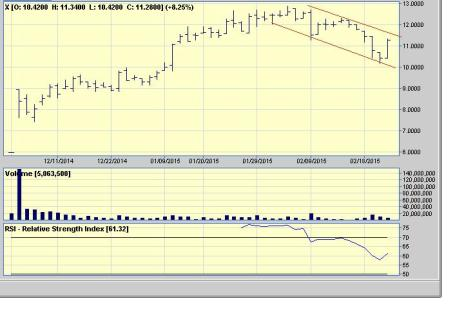 xdaily02242015