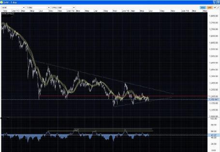 golddaily06292015